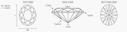 oval cut diamond oval cut diamond motek diamonds by idc diamond importers