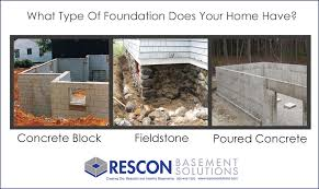 what type of foundation does your home have basement photo friday