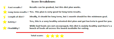 the lose your belly diet review did travis stork really make a