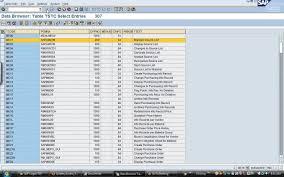 sap t code description table sap tcode finder youtube