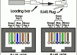rj25 wall jack wiring diagram wiring diagrams
