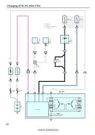 anybody like 4g63 wiring diagrams as much i do brilliant pico
