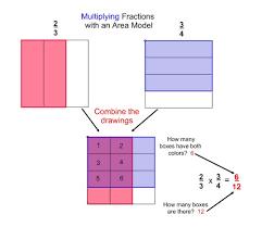 area model multiplication worksheet pdf lattice multiplication