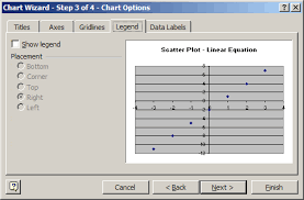 using excel to display a scatter plot and show a line of best fit