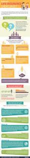 best 25 life insurance types ideas on pinterest
