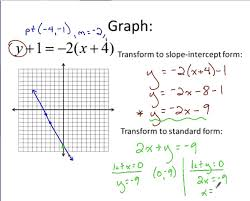 algebra graphing using point slope form you to intercept algebra graphing using point slope form you