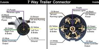 7 blade trailer plug wiring diagram 7 blade trailer schematic