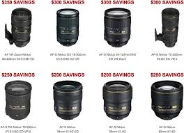 best lenses black friday deals nikon limited time offer best discounts ever literally on canon