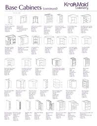 width of kitchen base cabinets typical base cabinet width page 1 line 17qq