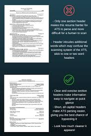How Long Is A Resume Supposed To Be How To Make Your Resume Really Stand Out Zipjob