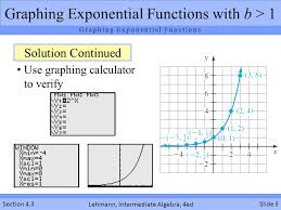 graphing exponential functions ppt download