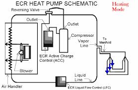applications tube pipe u0026 fittings direct exchange geothermal