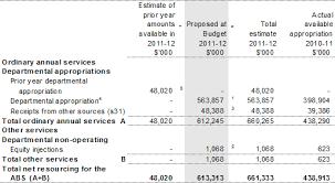 australian bureau statistics australian bureau of statistics treasury gov au