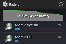 what is android os what are android os and android system in my battery report