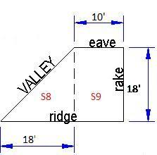 Roof Estimate by How To Measure And Estimate A Roof Like A Pro Diy Guide With
