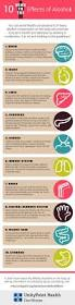 top 25 best modern physics ideas on pinterest geometric prints