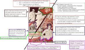 si e parti communiste sohcahtoa histoire des arts etat pouvoir la propagande de