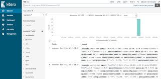 grok pattern exles parsing logs with logstash logstash reference 6 2 elastic