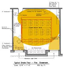 preschool classroom floor plan layout the following floor plan