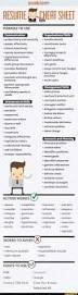 examples of a resume for a job best 25 student resume ideas on pinterest resume help resume the only resume cheat sheet you will ever need is putting your resume together making you question if you should apply for a job