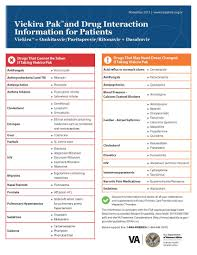 prescription medication guide what does heparin do