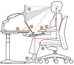 17 best work desk ergonomics images on pinterest work desk