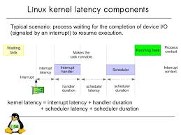 Linux Resume Process Making Linux Do Hard Real Time