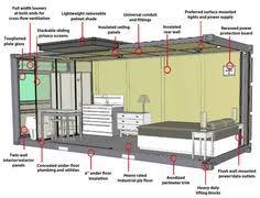 53 best container house plans images on pinterest shipping