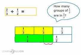 fraction division via rectangles
