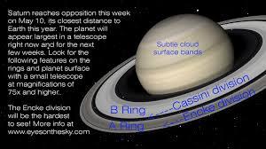 Saturn Meme - eyes on the sky blog saturn at opposition