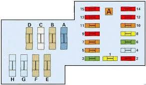 citroen xsara picasso 2001 fuse box layout efcaviation com