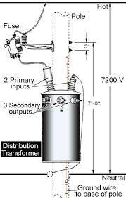 doorbell wiring diagrams diy house help incredible 24v transformer