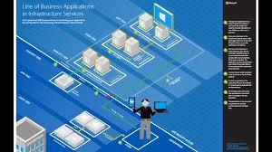 architecture blueprints hybrid cloud storage microsoft