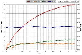 toyota prius petrol consumption abg top gear bmw m3 vs toyota prius fuel economy race track