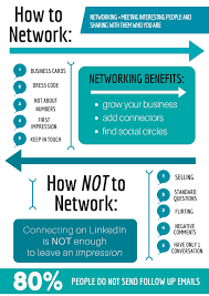 How To Do Business Cards Networking 5 To Do U0027s And Don U0027ts