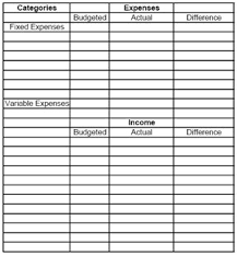 How To A Simple Spreadsheet How To Create A Simple Budget Creating A Business Budget
