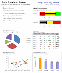 Excel Spreadsheet Project Management Project Dashboard Template