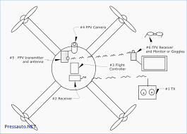 drone flyers quadcopter multirotor and drones resource site