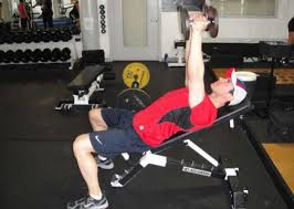 Neutral Grip Incline Dumbbell Bench Press Prevent Shoulder Impingement With Shoulder Press Variations Stack