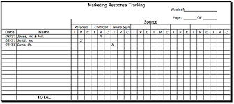 Estate Lead Tracking Spreadsheet by How To If You Re Wasting On Advertising Inner