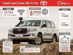 toyota land cruiser configurator toyota land cruiser 200 4 5 gx 2016 review cars co za
