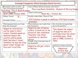 campaign propaganda which strategies would you use ppt download