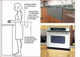 Kitchen Countertop Height Kitchen Ergonomics U201ccount Your Kitchen Counter Height U201d Ergo Mantra