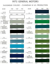 1972 chevelle paint codes
