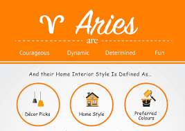 best home design style guide ideas eddymerckx us eddymerckx us the home design by zodiac series aries homelane