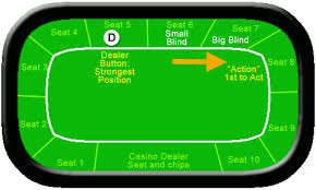 10 Person Poker Table Texas Hold U0027em Poker Lessons Pt 1 Basic Rules From The Hip Write