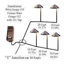Landscape Lighting Wire Low Voltage Landscape Lighting Wiring And Burning At Splices Pics
