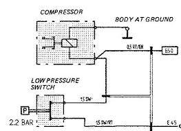 help ac compressor wiring question rennlist porsche