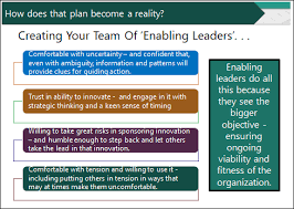 Comfortable With Uncertainty Moving Leadership From Complicated To Complex Open Minds
