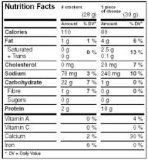 blank nutrition facts template nutrition facts table formats food canadian food inspection agency